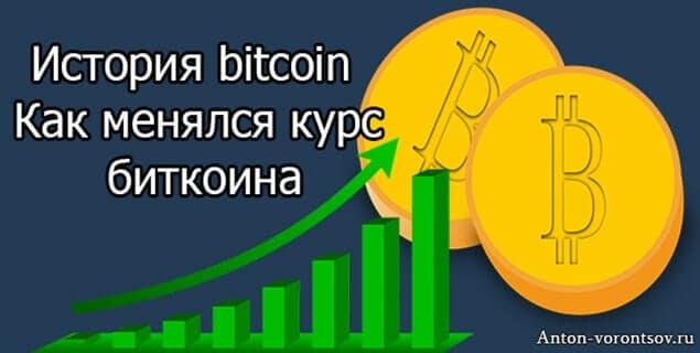 история биткоин