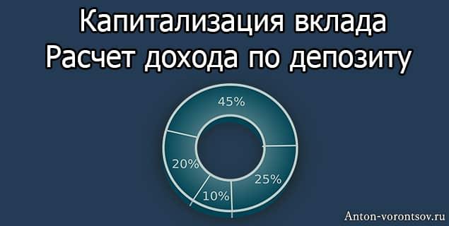 Капитализация процента вклада